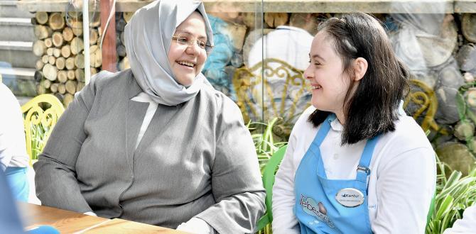 Aile, Çalışma ve Sosyal Hizmetler Bakanı, Down Sendromlu gençlerin çalıştığı Tebessüm Kahvesi ile Fikir Sanat Merkezi ve Engelsiz Yaşam Merkezi'ni ziyaret etti.