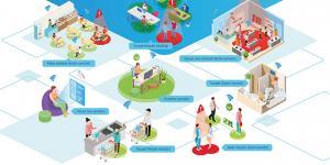 Toplu alanlarda sosyal mesafe ve doluluk oranı sensörlerle yönetilecek